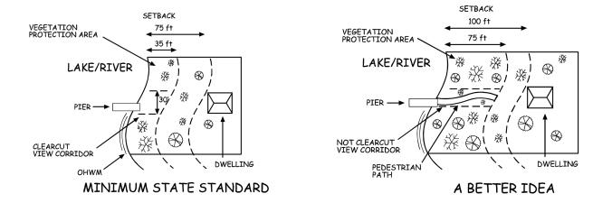 Shoreland zoning